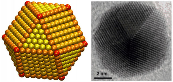 Nano Gold - Gold Particles - Sun Lab - Brown University
