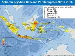 5 Kabupaten dengan bencana terbanyak