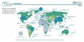 Bauran Energi Terbarukan di Dunia
