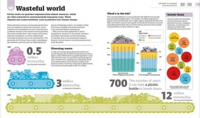 Bumi yang Penuh Sampah
