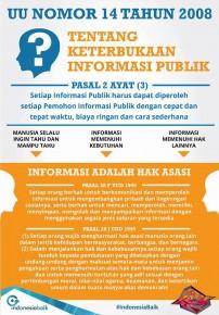 Keterbukaan Informasi Publik