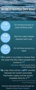 3 Fakta Mengerikan Tentang Air