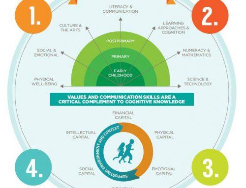 Manfaat Aktivitas Fisik bagi Anak