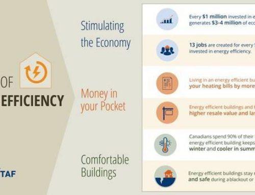 Manfaat Efisiensi Energi untuk Dunia