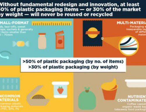 Rancang Ulang Kemasan Plastik Kurangi Sampah