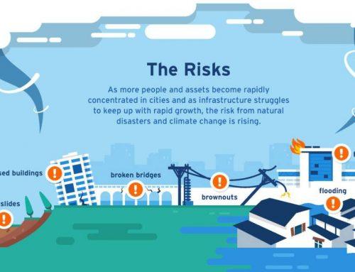 Risiko Perubahan Iklim di Perkotaan