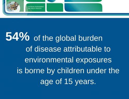 Anak-anak Korban Utama Kerusakan Lingkungan