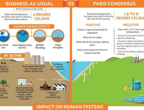 Risiko Bumi Tanpa Perjanjian Paris
