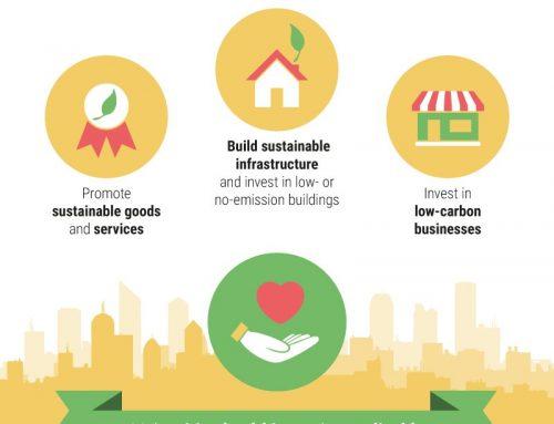 Tuntut Kota Menjadi Ramah Lingkungan