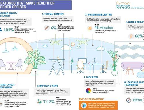 8 Cara Menciptakan Kantor Hijau