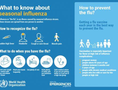 Cara Efektif Mencegah Pilek dan Flu
